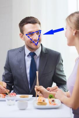 Flirten blickkontakt sekunden